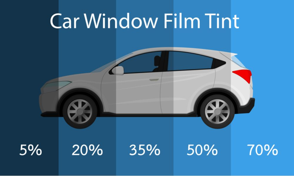 Auto window tint levels